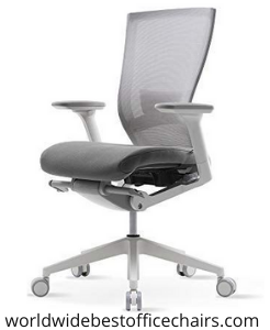 Best Office Chairs Under 500$